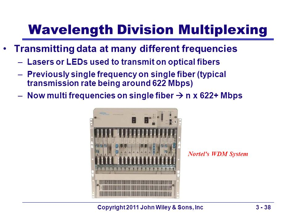Copyright 2011 John Wiley & Sons, Inc3 - 38 Wavelength Division Multiplexing Transmitting data at many different frequencies –Lasers or LEDs used to t