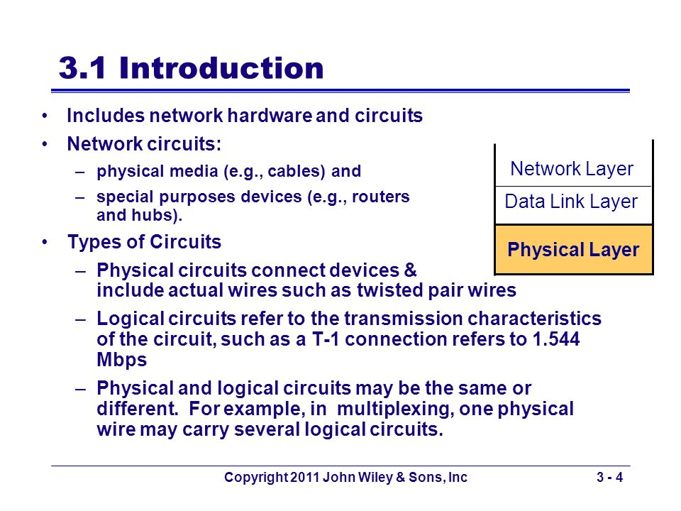 Copyright 2011 John Wiley & Sons, Inc3 - 4 3.1 Introduction Includes network hardware and circuits Network circuits: –physical media (e.g., cables) an
