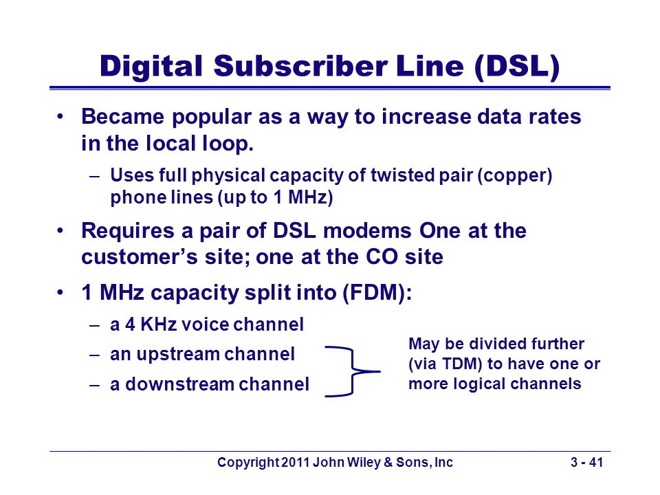 Copyright 2011 John Wiley & Sons, Inc3 - 41 Digital Subscriber Line (DSL) Became popular as a way to increase data rates in the local loop. –Uses full