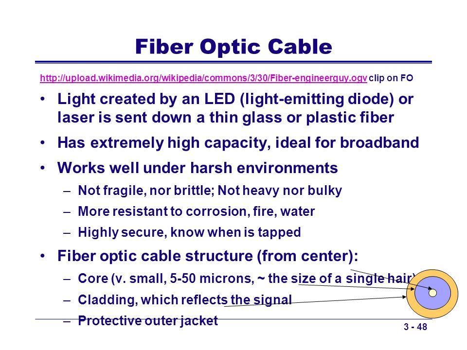 3 - 48 Fiber Optic Cable http://upload.wikimedia.org/wikipedia/commons/3/30/Fiber-engineerguy.ogvhttp://upload.wikimedia.org/wikipedia/commons/3/30/Fi