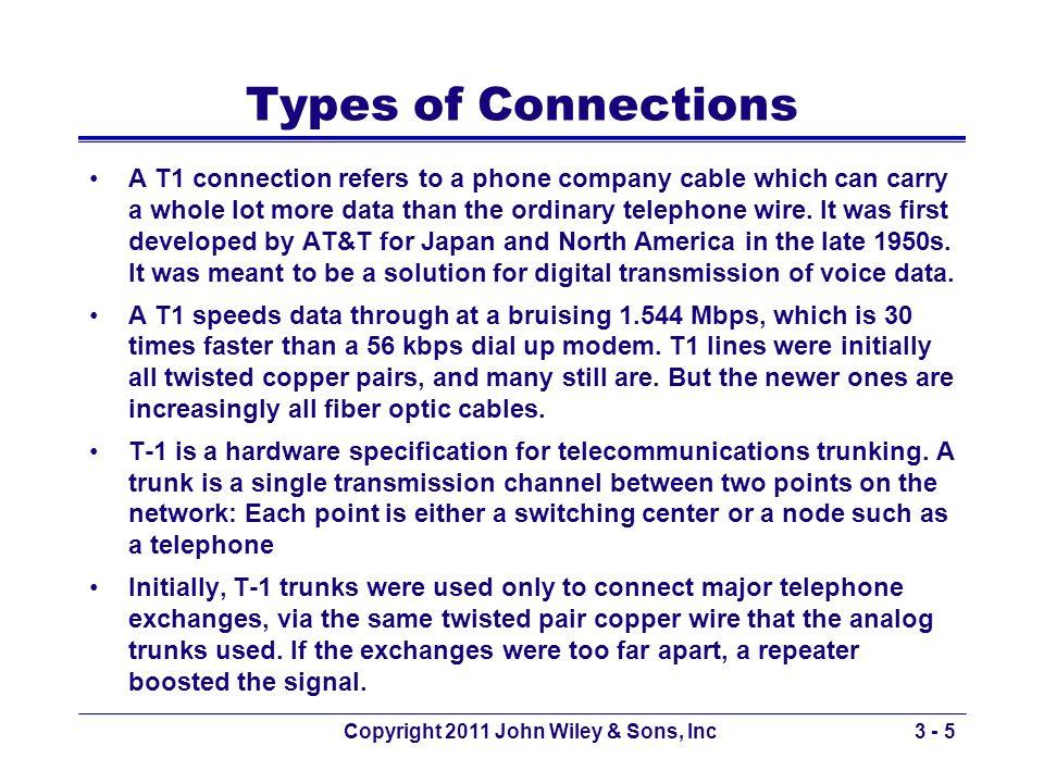 8200Global System for Mobile Communications (GSM) 325Japanese Digital Cellular (PDC) 330North American Digital Cellular (IS-54, IS-136) Time slotsChannel Width (kHz) TDMA Standard