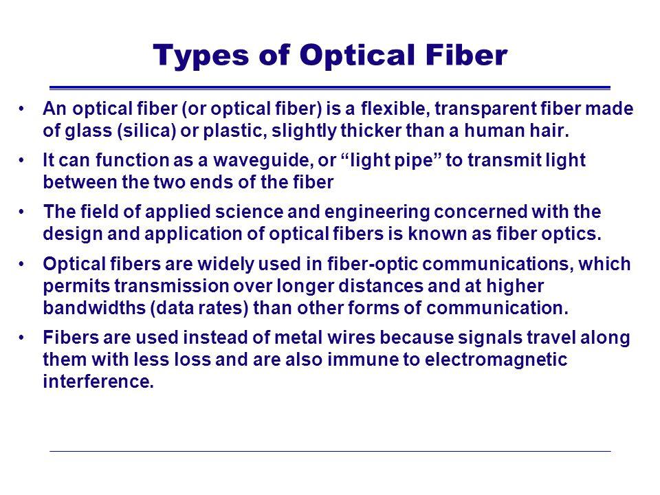 An optical fiber (or optical fiber) is a flexible, transparent fiber made of glass (silica) or plastic, slightly thicker than a human hair. It can fun