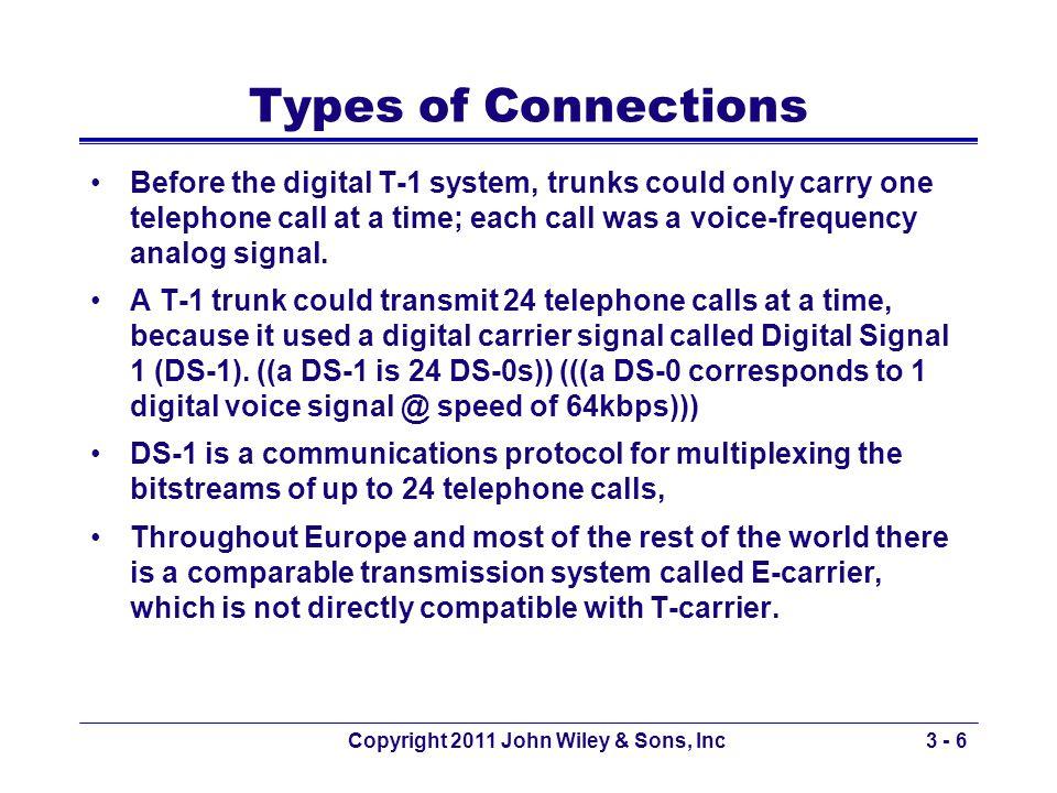 Copyright 2011 John Wiley & Sons, Inc3 - 87 Bit Rate vs.
