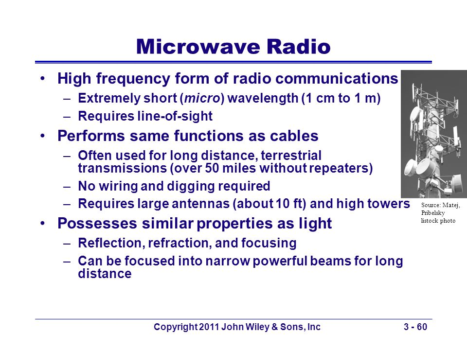 Copyright 2011 John Wiley & Sons, Inc3 - 60 Microwave Radio High frequency form of radio communications –Extremely short (micro) wavelength (1 cm to 1