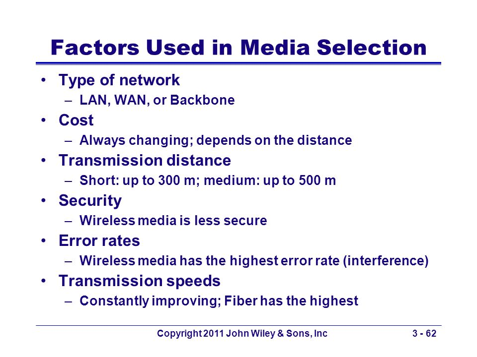 Copyright 2011 John Wiley & Sons, Inc3 - 62 Factors Used in Media Selection Type of network –LAN, WAN, or Backbone Cost –Always changing; depends on t