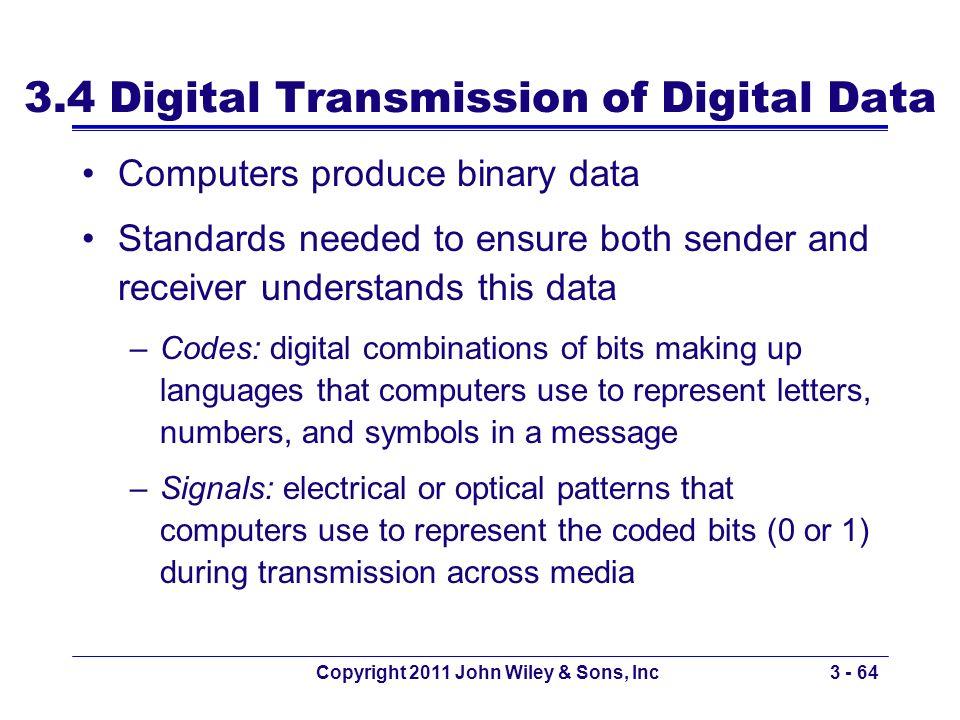 Copyright 2011 John Wiley & Sons, Inc3 - 64 3.4 Digital Transmission of Digital Data Computers produce binary data Standards needed to ensure both sen