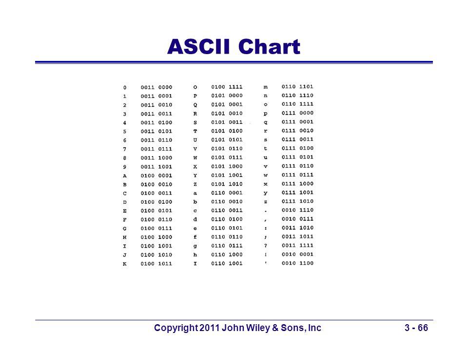 ASCII Chart Copyright 2011 John Wiley & Sons, Inc3 - 66