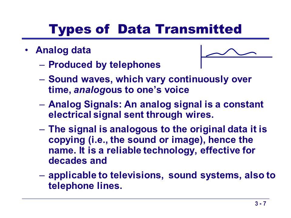 Copyright 2011 John Wiley & Sons, Inc3 - 78 Wavelength vs.