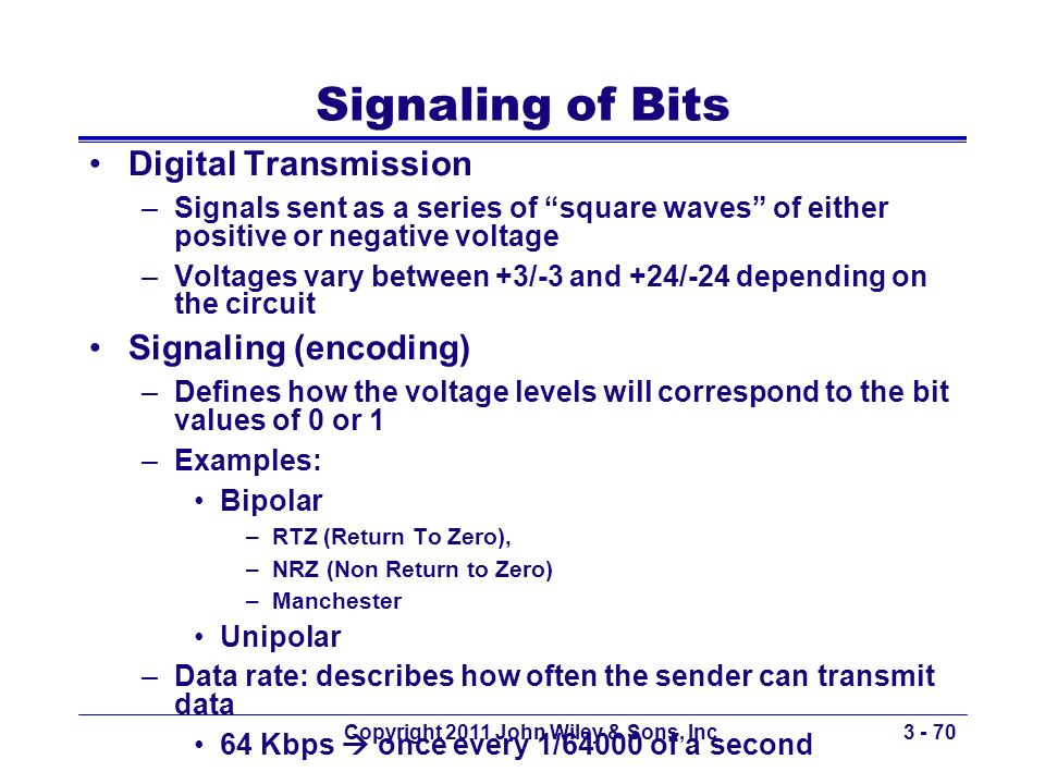 Copyright 2011 John Wiley & Sons, Inc3 - 70 Signaling of Bits Digital Transmission –Signals sent as a series of square waves of either positive or neg