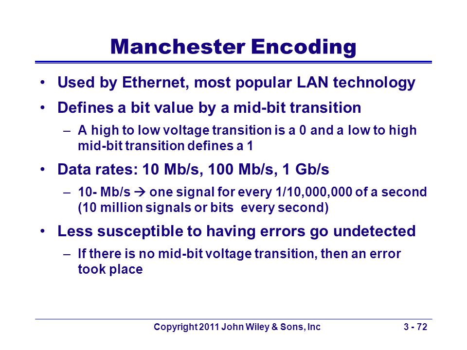 Copyright 2011 John Wiley & Sons, Inc3 - 72 Manchester Encoding Used by Ethernet, most popular LAN technology Defines a bit value by a mid-bit transit