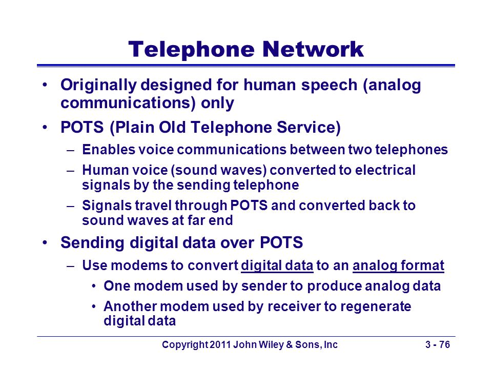 Copyright 2011 John Wiley & Sons, Inc3 - 76 Telephone Network Originally designed for human speech (analog communications) only POTS (Plain Old Teleph