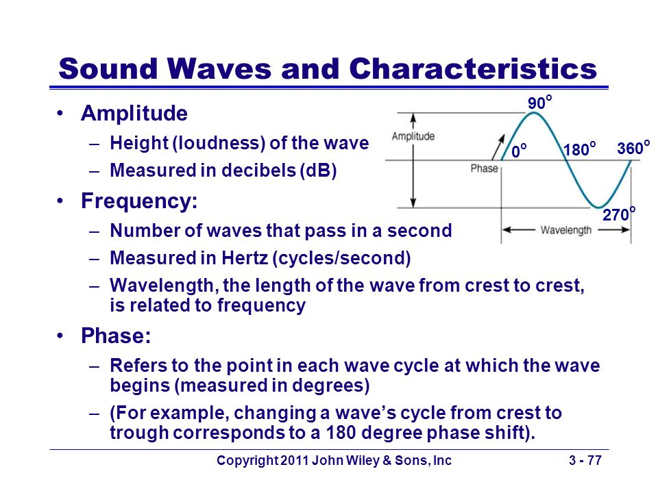 Copyright 2011 John Wiley & Sons, Inc3 - 77 Sound Waves and Characteristics Amplitude –Height (loudness) of the wave –Measured in decibels (dB) Freque
