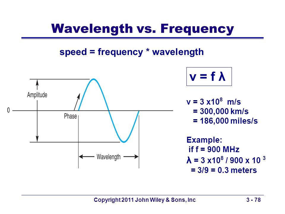 Copyright 2011 John Wiley & Sons, Inc3 - 78 Wavelength vs. Frequency v = f λ v = 3 x10 8 m/s = 300,000 km/s = 186,000 miles/s Example: if f = 900 MHz
