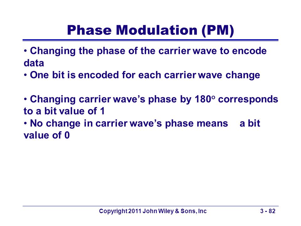 Copyright 2011 John Wiley & Sons, Inc3 - 82 Phase Modulation (PM) Changing the phase of the carrier wave to encode data One bit is encoded for each ca