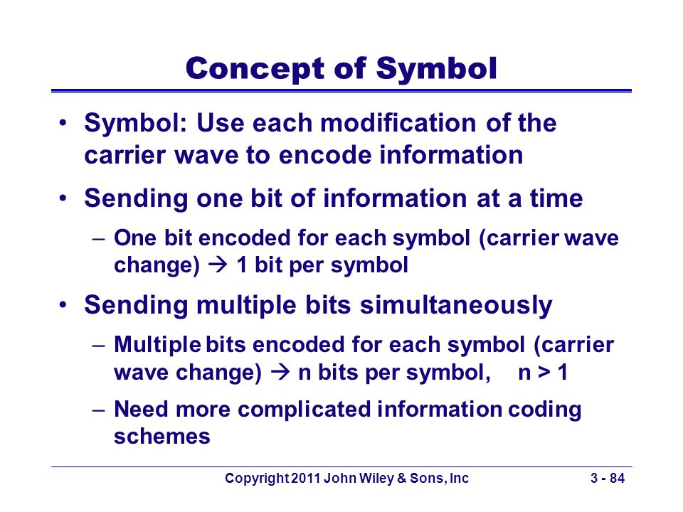 Copyright 2011 John Wiley & Sons, Inc3 - 84 Concept of Symbol Symbol: Use each modification of the carrier wave to encode information Sending one bit