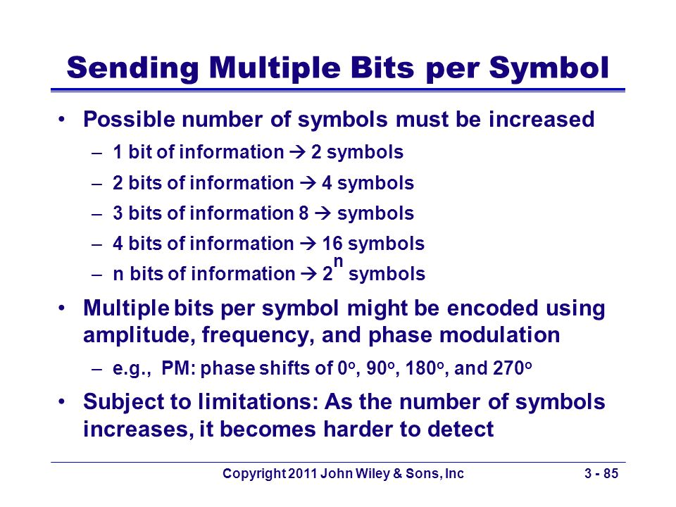 Copyright 2011 John Wiley & Sons, Inc3 - 85 Sending Multiple Bits per Symbol Possible number of symbols must be increased –1 bit of information 2 symb