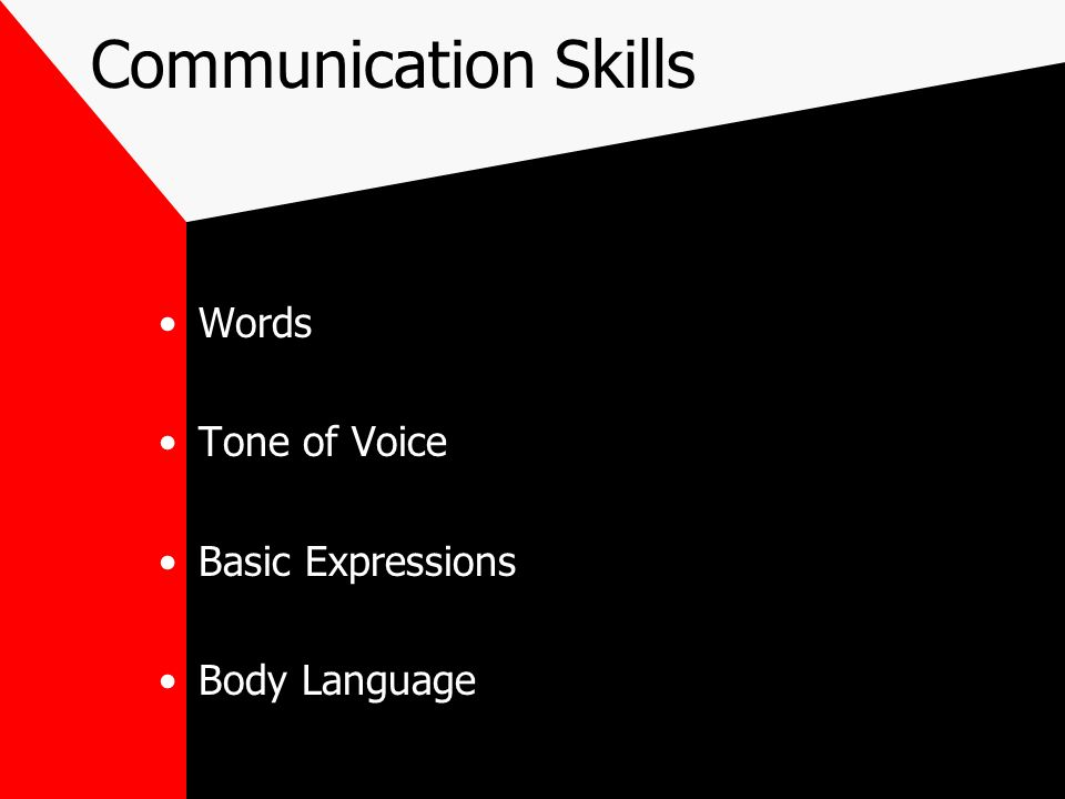 Communication Skills Words Tone of Voice Basic Expressions Body Language