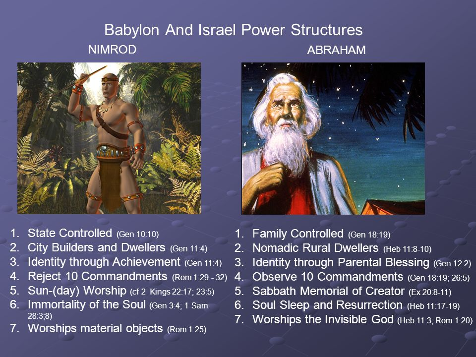 Babylon And Israel Power Structures NIMROD ABRAHAM 1.State Controlled (Gen 10:10) 2.City Builders and Dwellers (Gen 11:4) 3.Identity through Achievement (Gen 11:4) 4.Reject 10 Commandments (Rom 1: ) 5.Sun-(day) Worship (cf 2 Kings 22:17; 23:5) 6.Immortality of the Soul (Gen 3:4; 1 Sam 28:3;8) 7.Worships material objects (Rom 1:25) 1.Family Controlled (Gen 18:19) 2.Nomadic Rural Dwellers (Heb 11:8-10) 3.Identity through Parental Blessing (Gen 12:2) 4.Observe 10 Commandments (Gen 18:19; 26:5) 5.Sabbath Memorial of Creator (Ex 20:8-11) 6.Soul Sleep and Resurrection (Heb 11:17-19) 7.Worships the Invisible God (Heb 11:3; Rom 1:20)