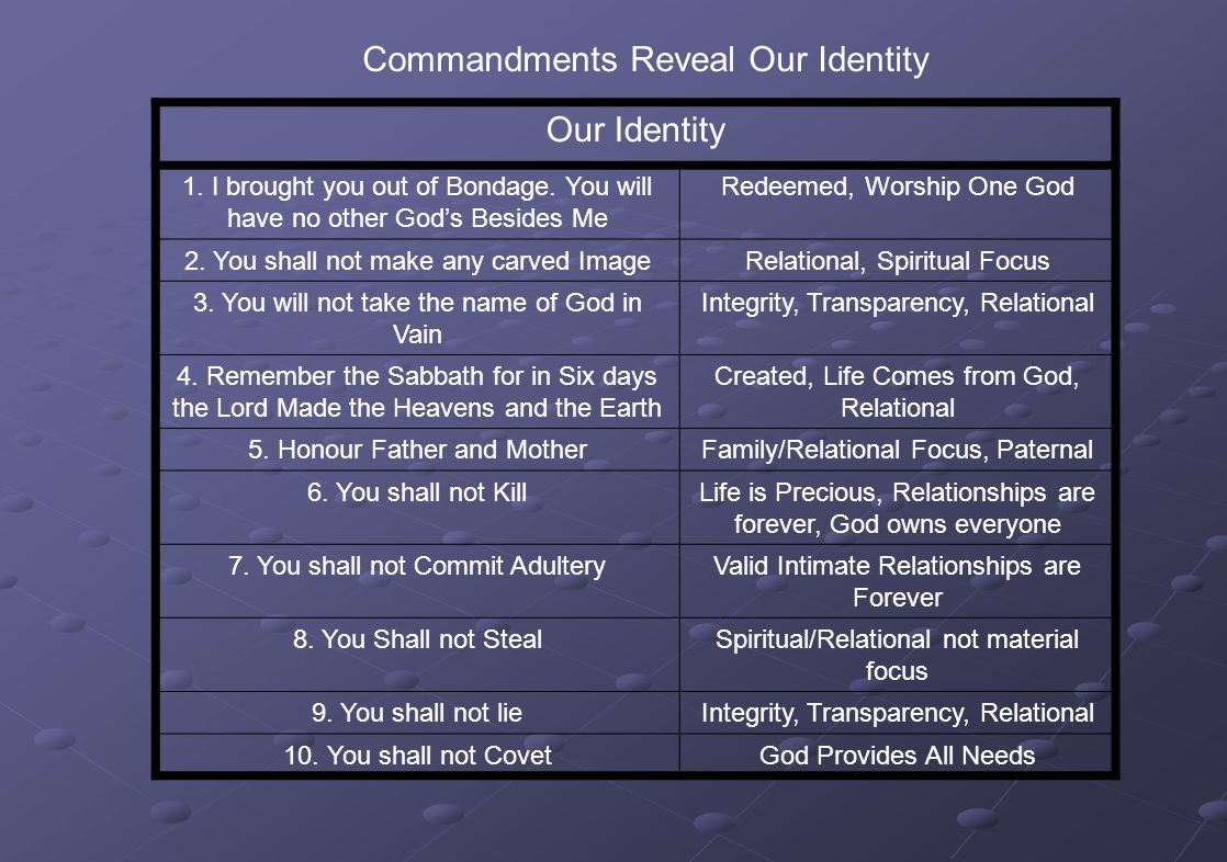 Commandments Reveal Our Identity Our Identity 1. I brought you out of Bondage.