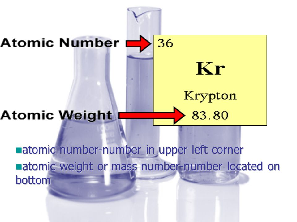 atomic number-number in upper left corner atomic number-number in upper left corner atomic weight or mass number-number located on bottom atomic weigh
