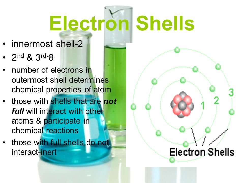 Electron Shells innermost shell-2 2 nd & 3 rd- 8 number of electrons in outermost shell determines chemical properties of atom those with shells that
