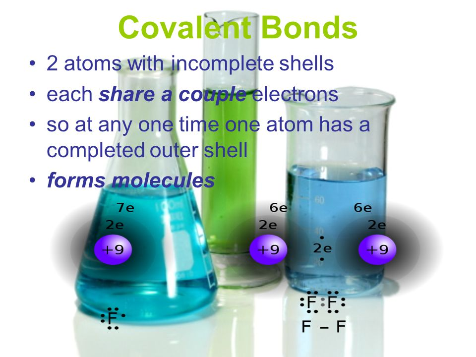Covalent Bonds 2 atoms with incomplete shells each share a couple electrons so at any one time one atom has a completed outer shell forms molecules