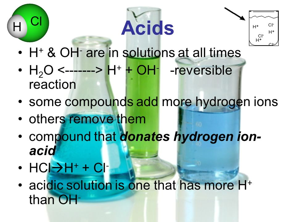 Acids H + & OH - are in solutions at all times H 2 O <-------> H + + OH - -reversible reaction some compounds add more hydrogen ions others remove the