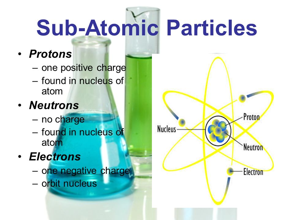 Sub-Atomic Particles Protons –o–one positive charge –f–found in nucleus of atom Neutrons –n–no charge –f–found in nucleus of atom Electrons –o–one neg
