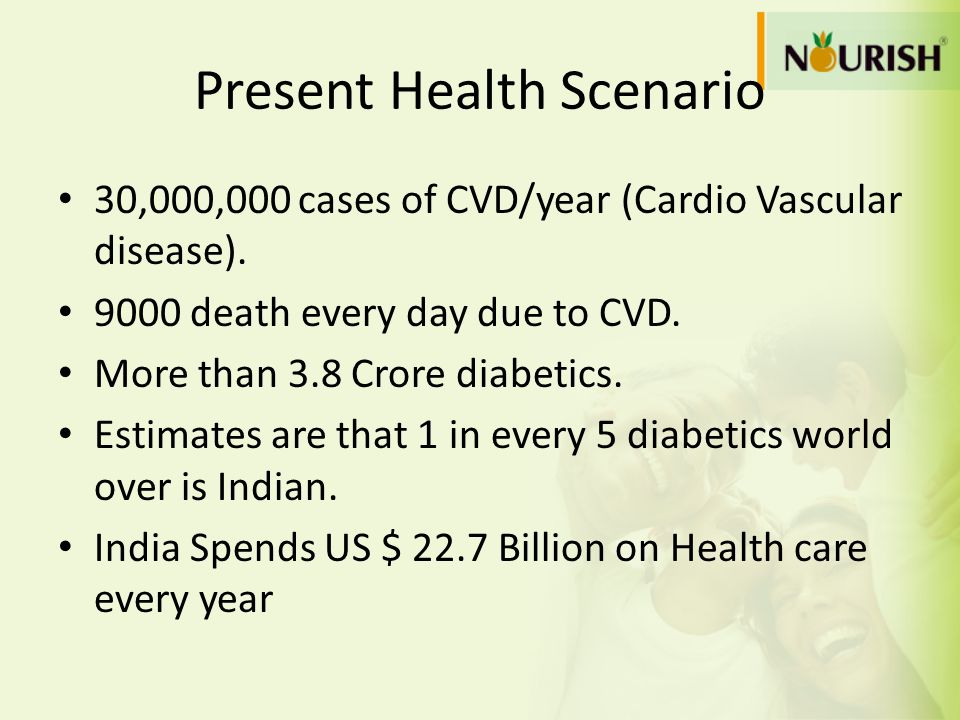 Present Health Scenario 30,000,000 cases of CVD/year (Cardio Vascular disease). 9000 death every day due to CVD. More than 3.8 Crore diabetics. Estima