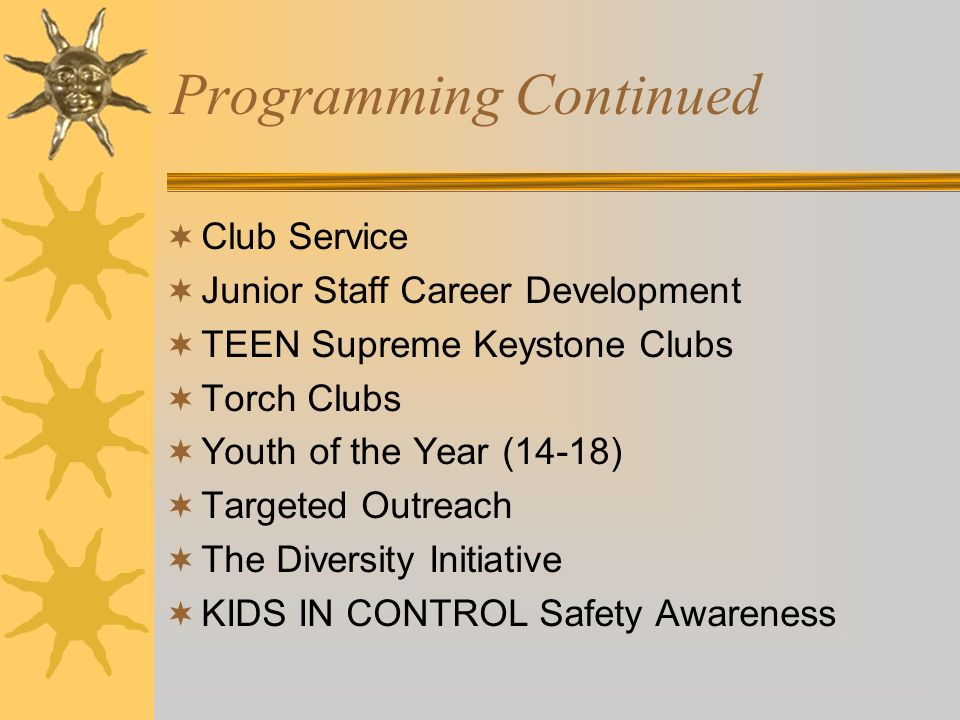Programming Continued Club Service Junior Staff Career Development TEEN Supreme Keystone Clubs Torch Clubs Youth of the Year (14-18) Targeted Outreach