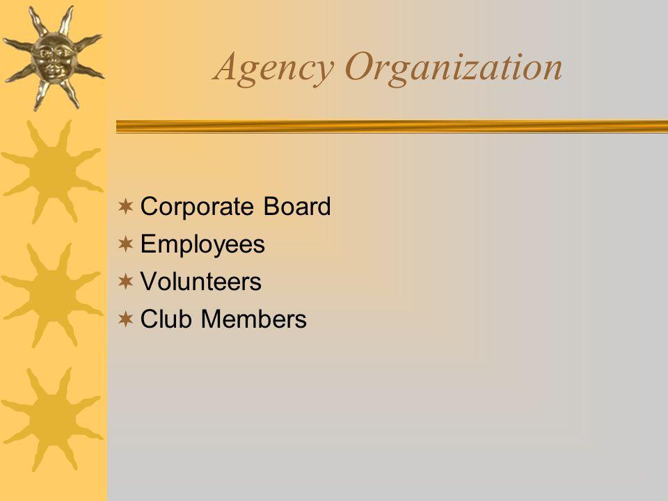 Agency Organization Corporate Board Employees Volunteers Club Members