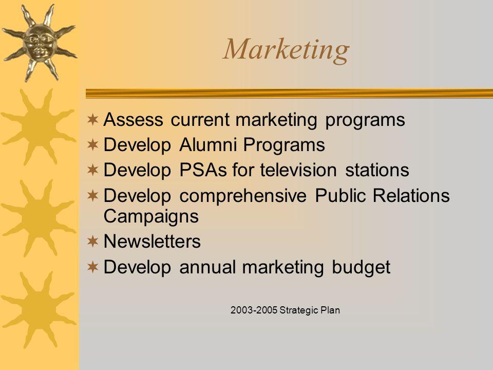 Marketing Assess current marketing programs Develop Alumni Programs Develop PSAs for television stations Develop comprehensive Public Relations Campai