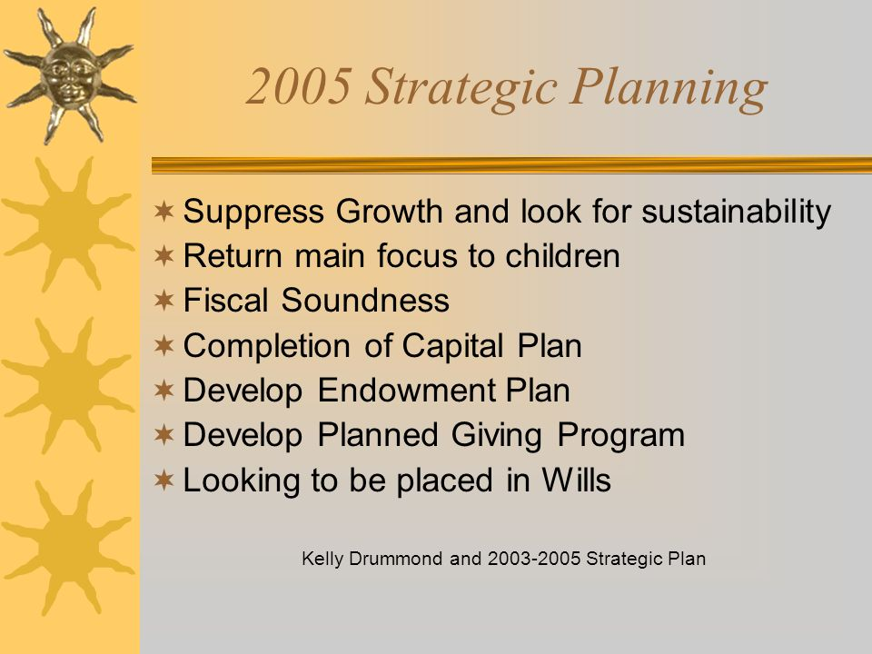 2005 Strategic Planning Suppress Growth and look for sustainability Return main focus to children Fiscal Soundness Completion of Capital Plan Develop