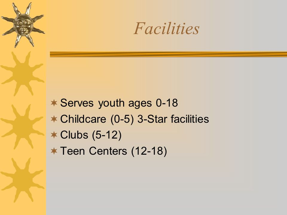 Facilities Serves youth ages 0-18 Childcare (0-5) 3-Star facilities Clubs (5-12) Teen Centers (12-18)
