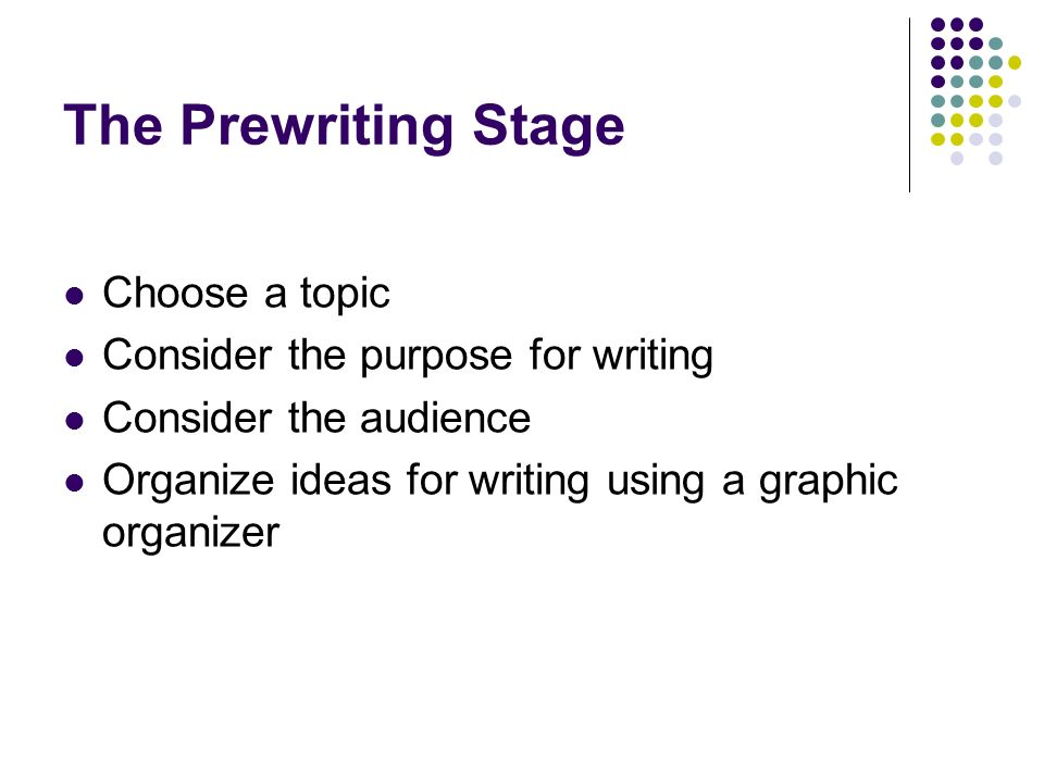 The Prewriting Stage Choose a topic Consider the purpose for writing Consider the audience Organize ideas for writing using a graphic organizer