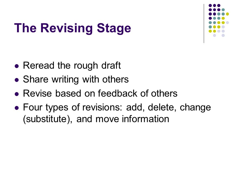 The Revising Stage Reread the rough draft Share writing with others Revise based on feedback of others Four types of revisions: add, delete, change (s