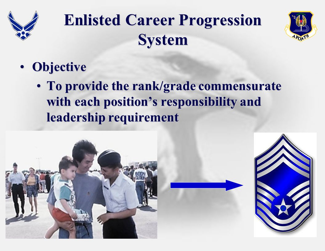 Enlisted Career Progression System ObjectiveObjective To provide the rank/grade commensurate with each positions responsibility and leadership require