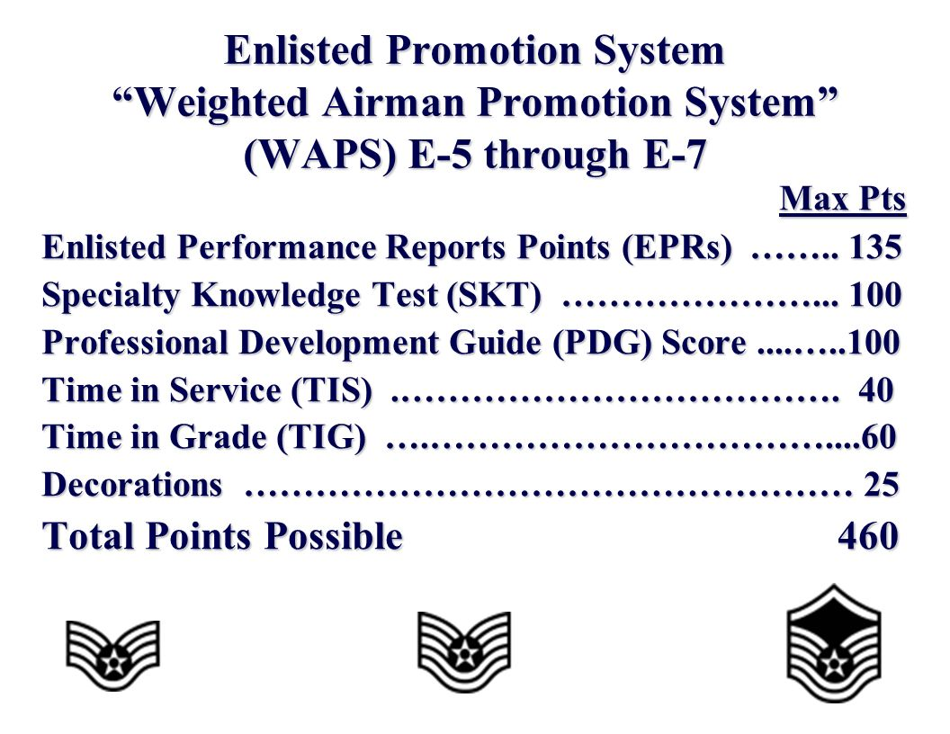 Enlisted Promotion System Weighted Airman Promotion System (WAPS) E-5 through E-7 Max Pts Max Pts Enlisted Performance Reports Points (EPRs) …….. 135