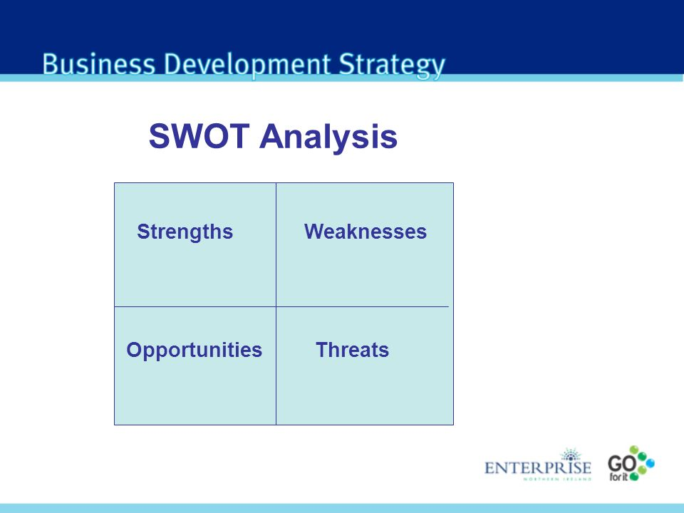 StrengthsWeaknesses OpportunitiesThreats SWOT Analysis
