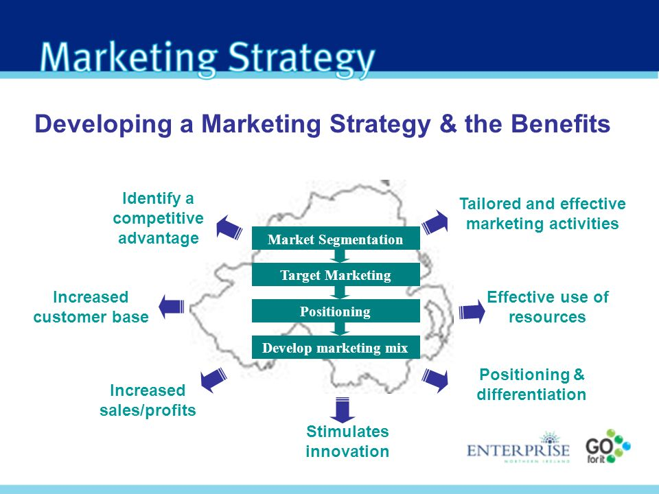 Developing a Marketing Strategy & the Benefits Market Segmentation Target Marketing Positioning Tailored and effective marketing activities Identify a