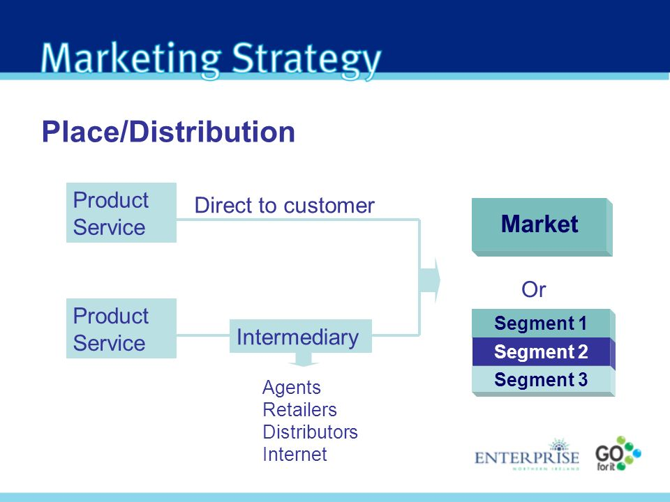 Product Service Direct to customer Product Service Intermediary Agents Retailers Distributors Internet Place/Distribution Market Or Segment 1 Segment