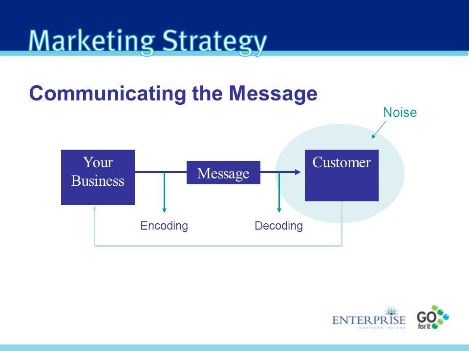 Communicating the Message Your Business Message Customer EncodingDecoding Noise