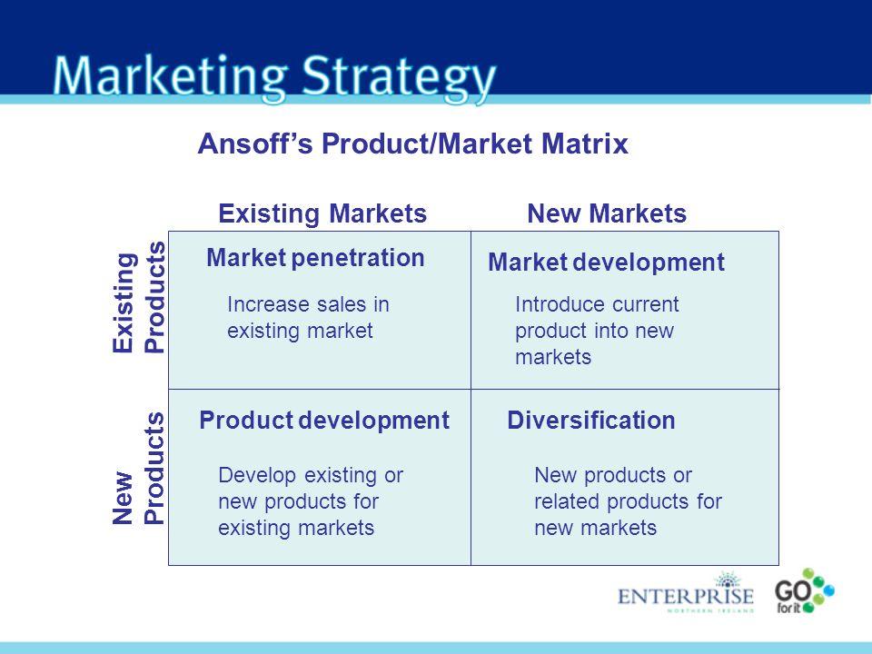 Diversification Market penetration Market development Product development Existing MarketsNew Markets Existing Products New Products Ansoffs Product/M