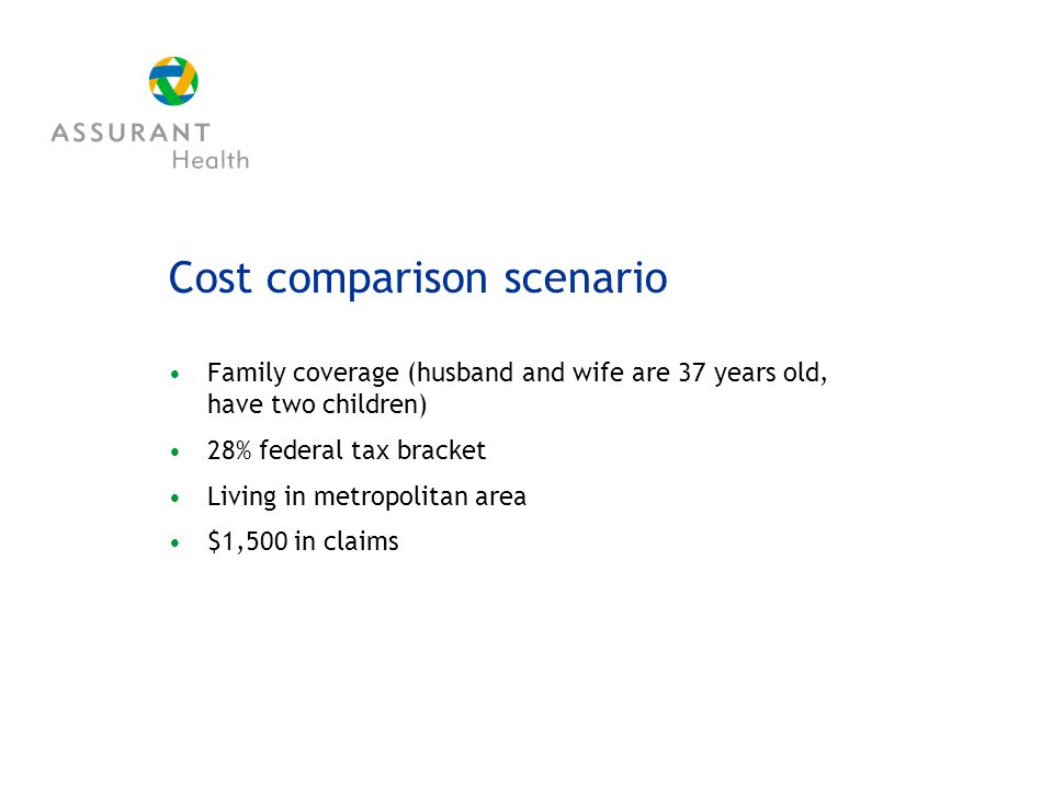 Cost comparison scenario Family coverage (husband and wife are 37 years old, have two children) 28% federal tax bracket Living in metropolitan area $1,500 in claims