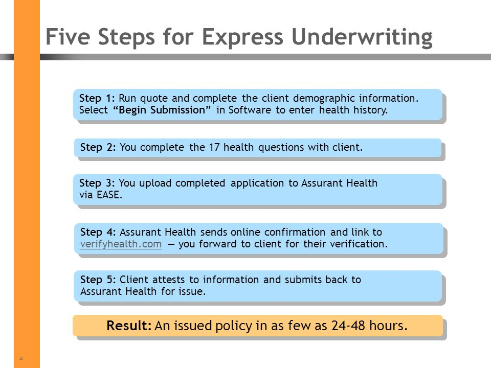 30 Five Steps for Express Underwriting Step 1: Run quote and complete the client demographic information. Select Begin Submission in Software to enter