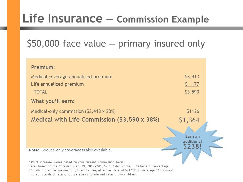 9 * Point increase varies based on your current commission level. Rates based on the CoreMed plan, MI, ZIP 49201, $2,000 deductible, 80% benefit perce