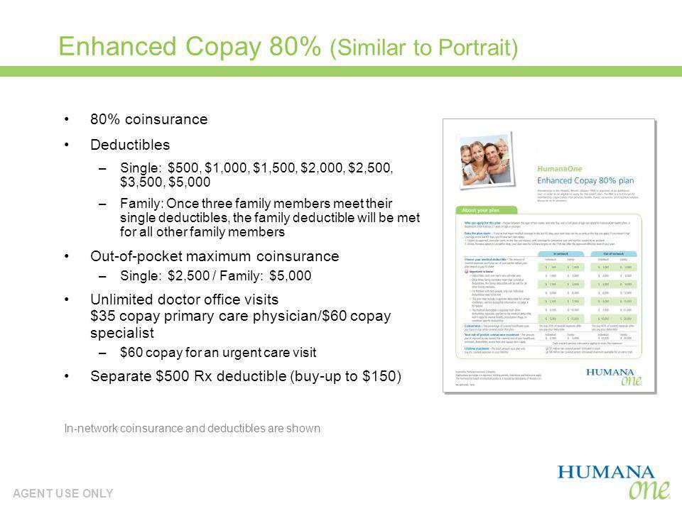 AGENT USE ONLY In-network coinsurance and deductibles are shown Enhanced Copay 80% (Similar to Portrait) 80% coinsurance Deductibles –Single: $500, $1