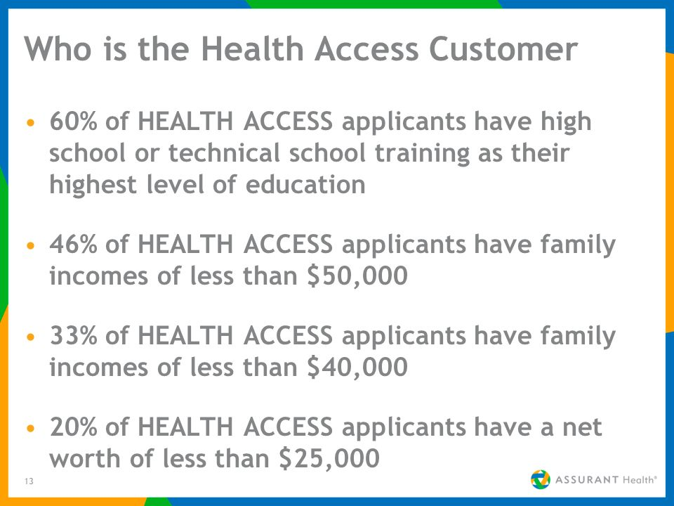 13 Who is the Health Access Customer 60% of HEALTH ACCESS applicants have high school or technical school training as their highest level of education 46% of HEALTH ACCESS applicants have family incomes of less than $50,000 33% of HEALTH ACCESS applicants have family incomes of less than $40,000 20% of HEALTH ACCESS applicants have a net worth of less than $25,000