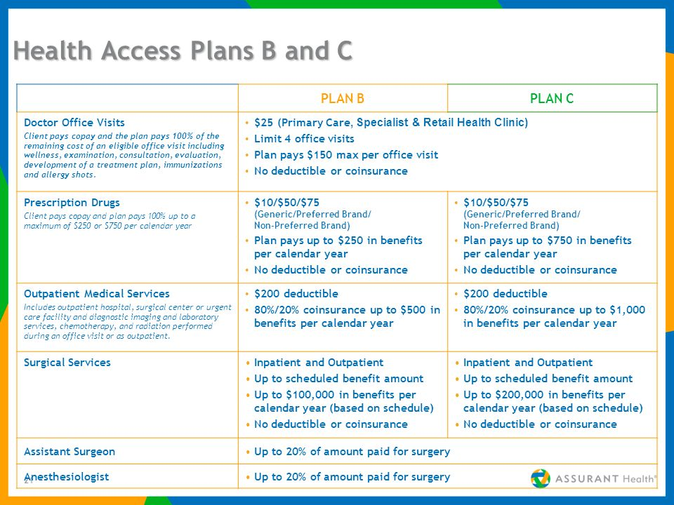 21 Health Access Plans B and C PLAN BPLAN C Doctor Office Visits Client pays copay and the plan pays 100% of the remaining cost of an eligible office visit including wellness, examination, consultation, evaluation, development of a treatment plan, immunizations and allergy shots.
