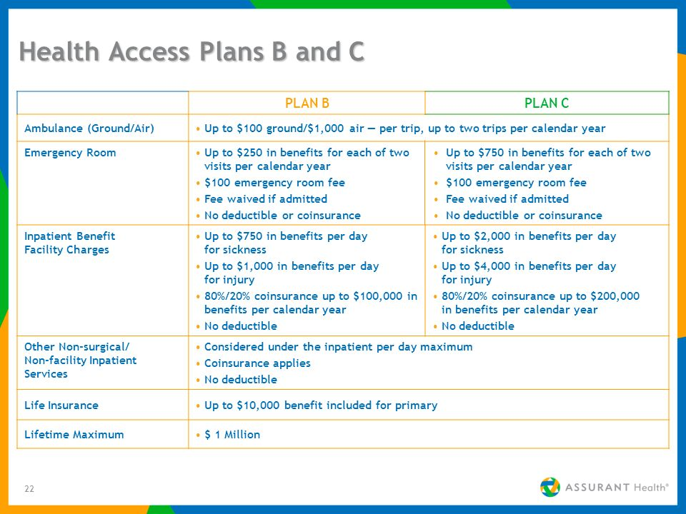 22 Health Access Plans B and C PLAN BPLAN C Ambulance (Ground/Air)Up to $100 ground/$1,000 air per trip, up to two trips per calendar year Emergency R